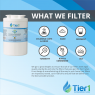 12527304 Amana Comparable Refrigerator Water Filter Replacement by Tier1 (Chart 1)